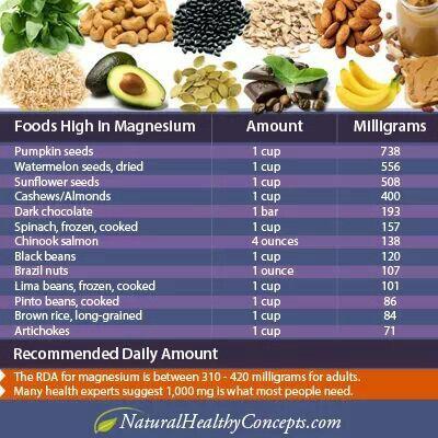 foodsource